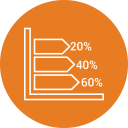 Dissertation statistics